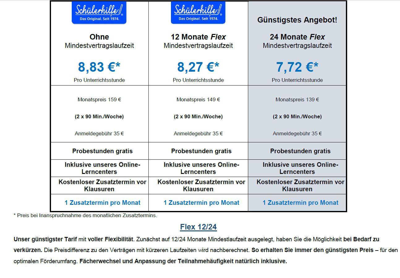 Nachhilfe Waldkirch - Bessere Noten in Mathe & Co. | Schülerhilfe