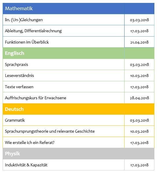 Fancy Englische Grammatik Einer Tabelle Für Erwachsene Pattern ...